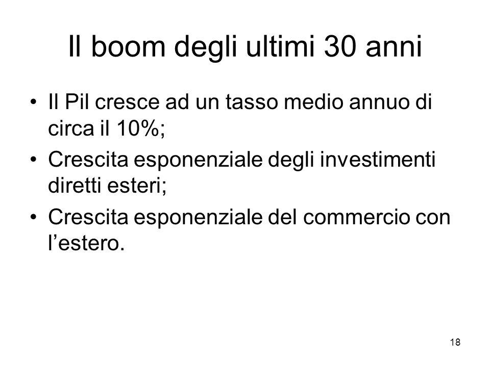 18 Il boom degli ultimi 30 anni Il Pil cresce ad un tasso medio annuo di circa il 10%; Crescita esponenziale degli investimenti diretti esteri; Cresci