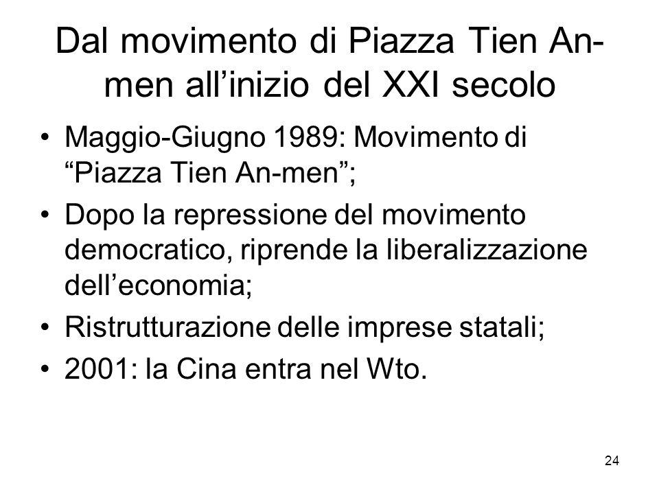 24 Dal movimento di Piazza Tien An- men allinizio del XXI secolo Maggio-Giugno 1989: Movimento di Piazza Tien An-men; Dopo la repressione del moviment