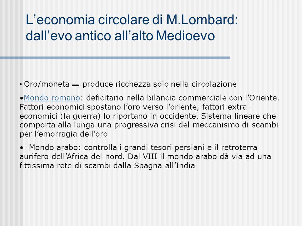 Leconomia circolare di M.Lombard: dallevo antico allalto Medioevo Oro/moneta produce ricchezza solo nella circolazione Mondo romano: deficitario nella