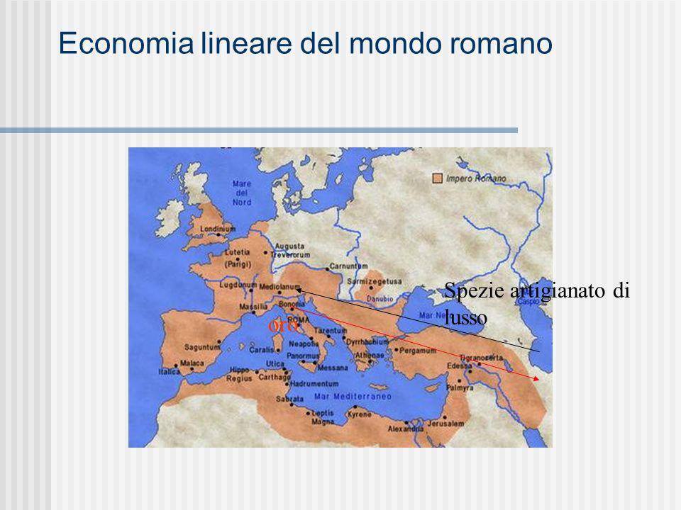 Economia lineare del mondo romano oro Spezie artigianato di lusso