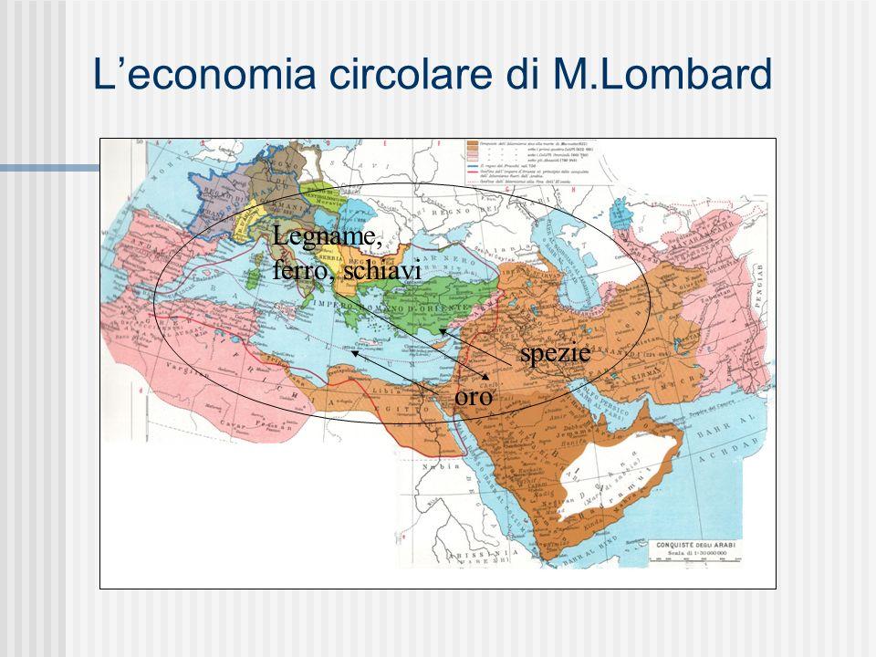 Leconomia circolare di M.Lombard oro spezie Legname, ferro, schiavi