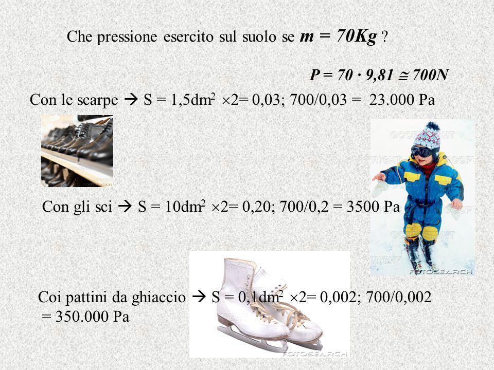Che pressione esercito sul suolo se m = 70Kg .