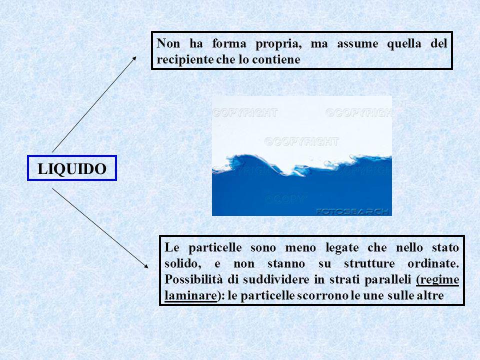 LIQUIDO Non ha forma propria, ma assume quella del recipiente che lo contiene Le particelle sono meno legate che nello stato solido, e non stanno su strutture ordinate.