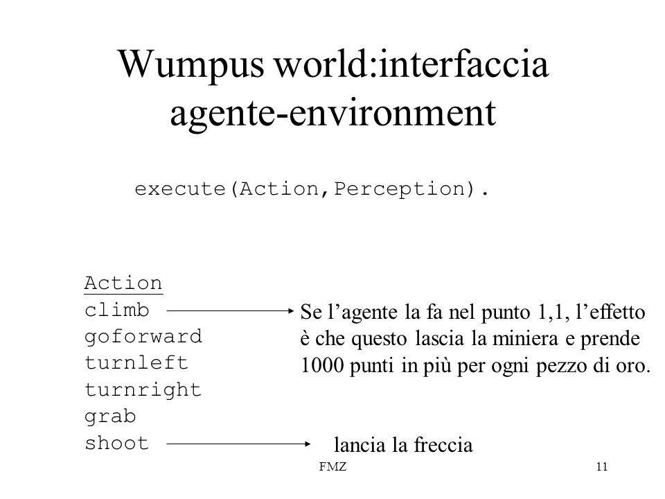 FMZ11 Wumpus world:interfaccia agente-environment execute(Action,Perception).