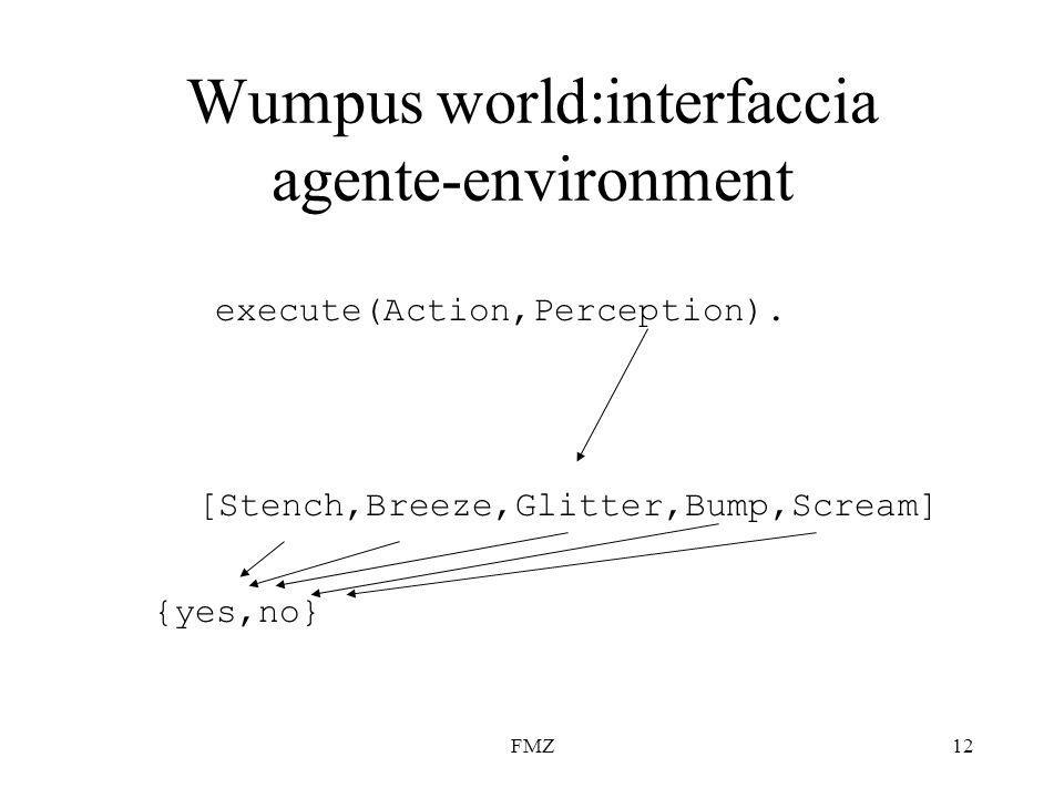 FMZ12 Wumpus world:interfaccia agente-environment execute(Action,Perception).