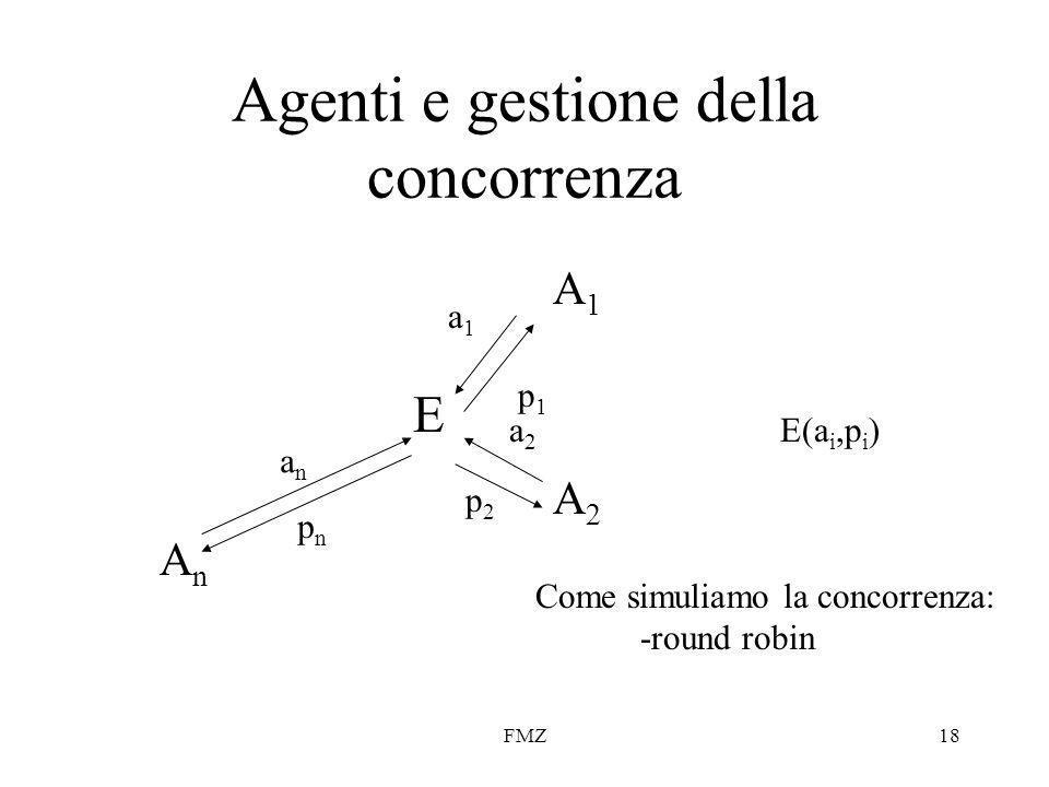 FMZ18 Agenti e gestione della concorrenza E AnAn A1A1 A2A2 anan pnpn a2a2 a1a1 p1p1 p2p2 E(a i,p i ) Come simuliamo la concorrenza: -round robin