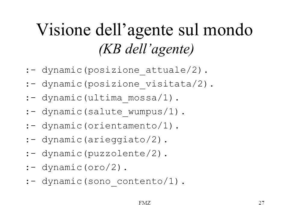 FMZ27 Visione dellagente sul mondo (KB dellagente) :- dynamic(posizione_attuale/2).