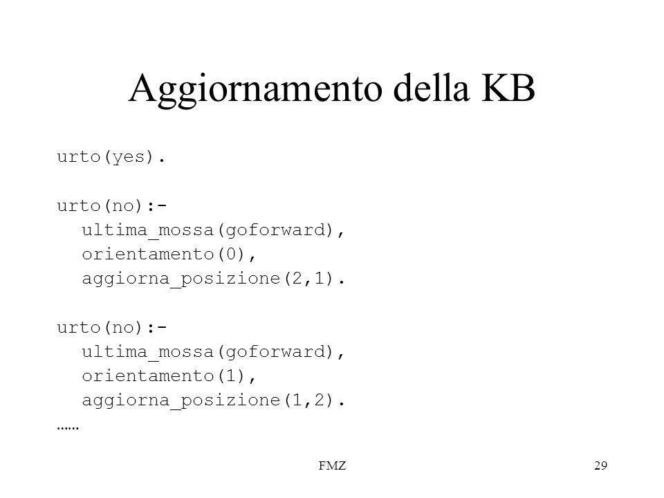 FMZ29 Aggiornamento della KB urto(yes).
