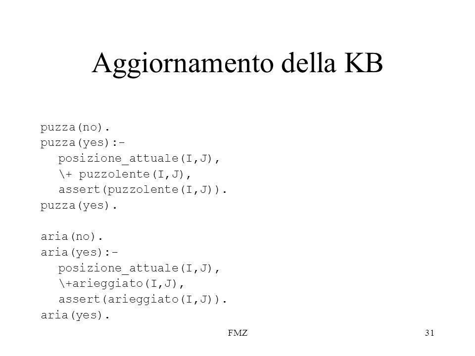 FMZ31 Aggiornamento della KB puzza(no).