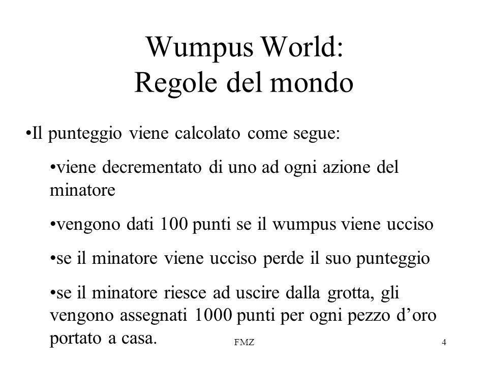 FMZ4 Wumpus World: Regole del mondo Il punteggio viene calcolato come segue: viene decrementato di uno ad ogni azione del minatore vengono dati 100 punti se il wumpus viene ucciso se il minatore viene ucciso perde il suo punteggio se il minatore riesce ad uscire dalla grotta, gli vengono assegnati 1000 punti per ogni pezzo doro portato a casa.