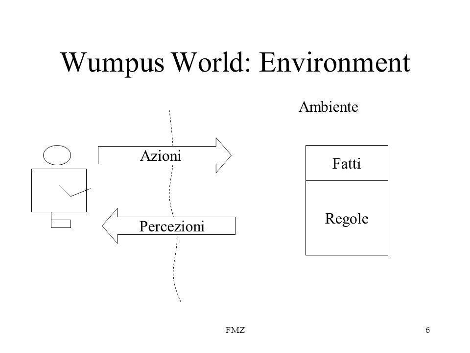 FMZ6 Wumpus World: Environment Azioni Percezioni Ambiente Fatti Regole
