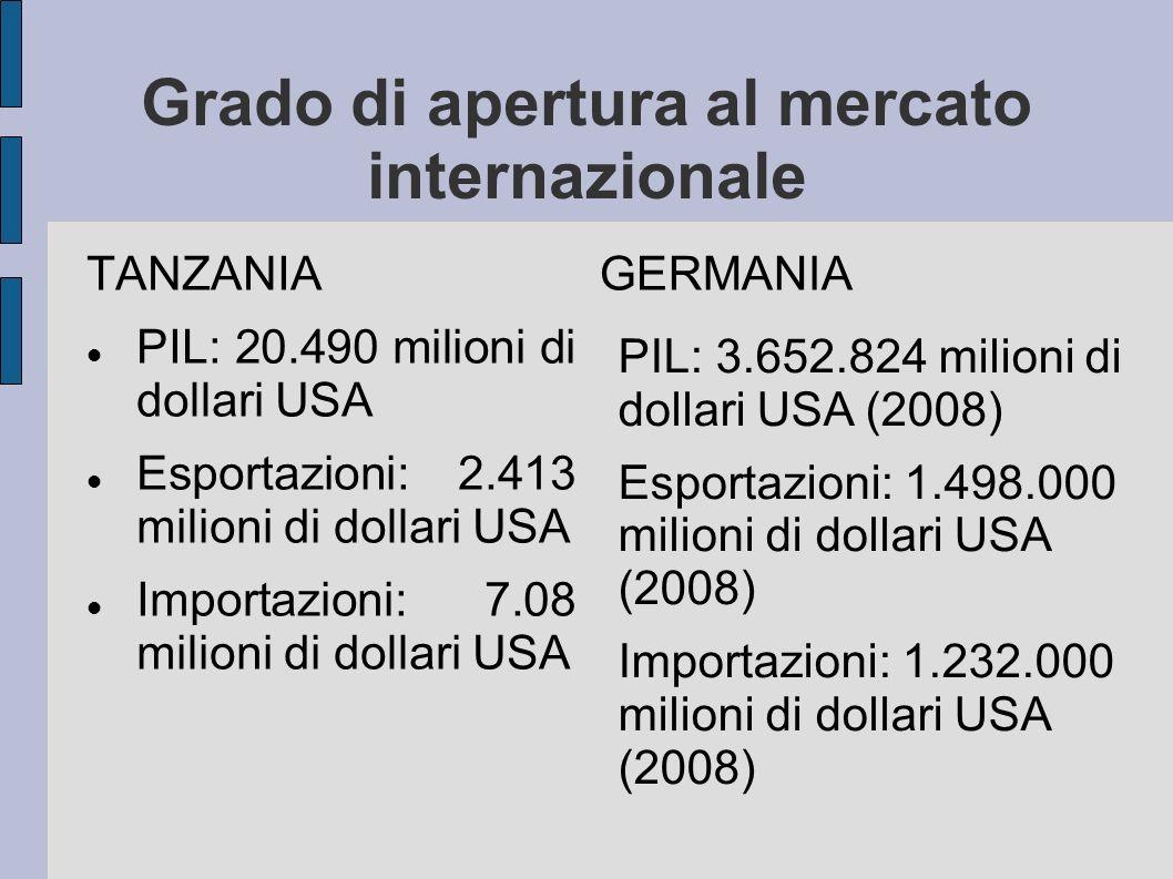 Grado di apertura al mercato internazionale TANZANIA PIL: 20.490 milioni di dollari USA Esportazioni: 2.413 milioni di dollari USA Importazioni: 7.08