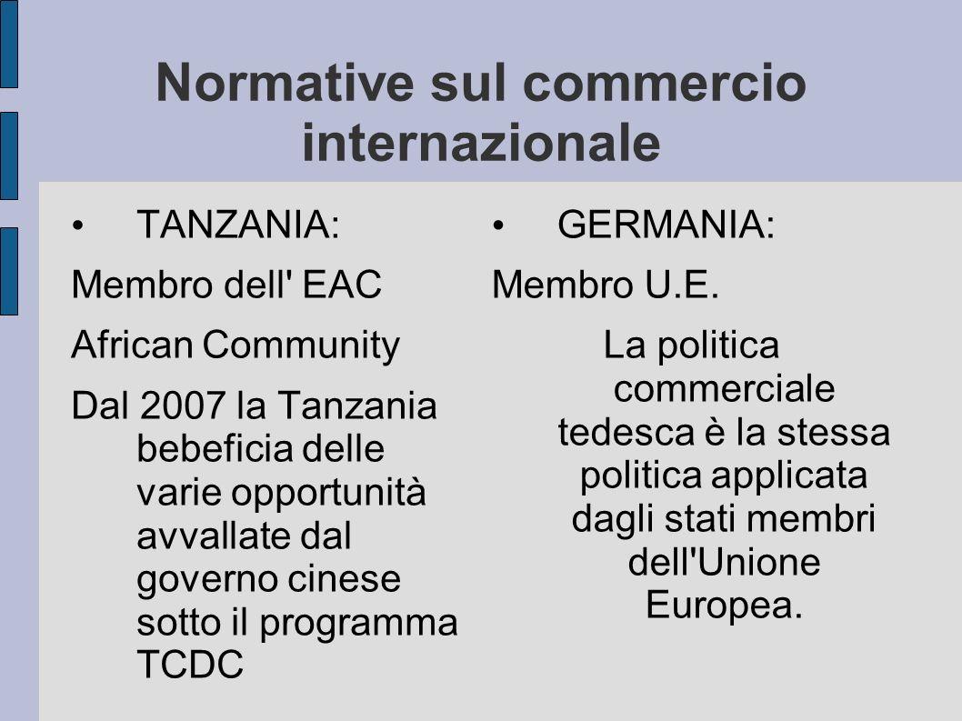 Normative sul commercio internazionale TANZANIA: Membro dell' EAC African Community Dal 2007 la Tanzania bebeficia delle varie opportunità avvallate d