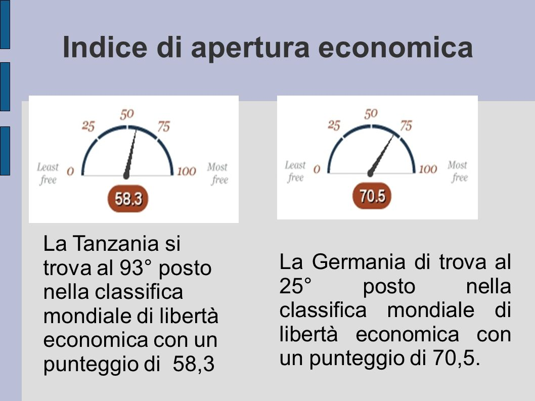 Indice di apertura economica La Tanzania si trova al 93° posto nella classifica mondiale di libertà economica con un punteggio di 58,3 La Germania di