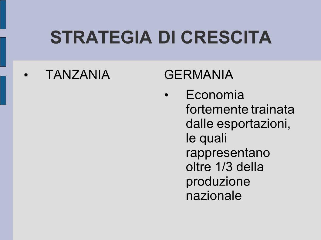 STRATEGIA DI CRESCITA TANZANIA GERMANIA Economia fortemente trainata dalle esportazioni, le quali rappresentano oltre 1/3 della produzione nazionale
