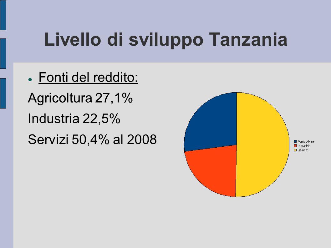 Livello di sviluppo Tanzania Fonti del reddito: Agricoltura 27,1% Industria 22,5% Servizi 50,4% al 2008
