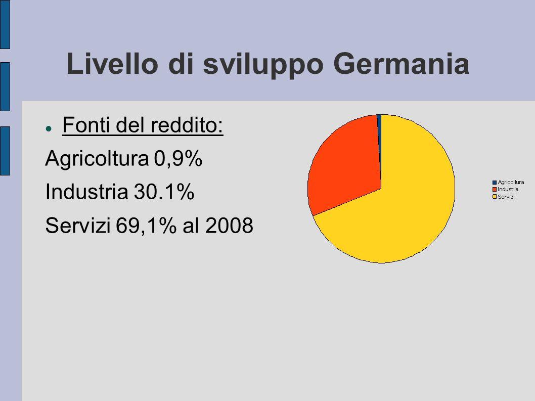 Livello di sviluppo Germania Fonti del reddito: Agricoltura 0,9% Industria 30.1% Servizi 69,1% al 2008