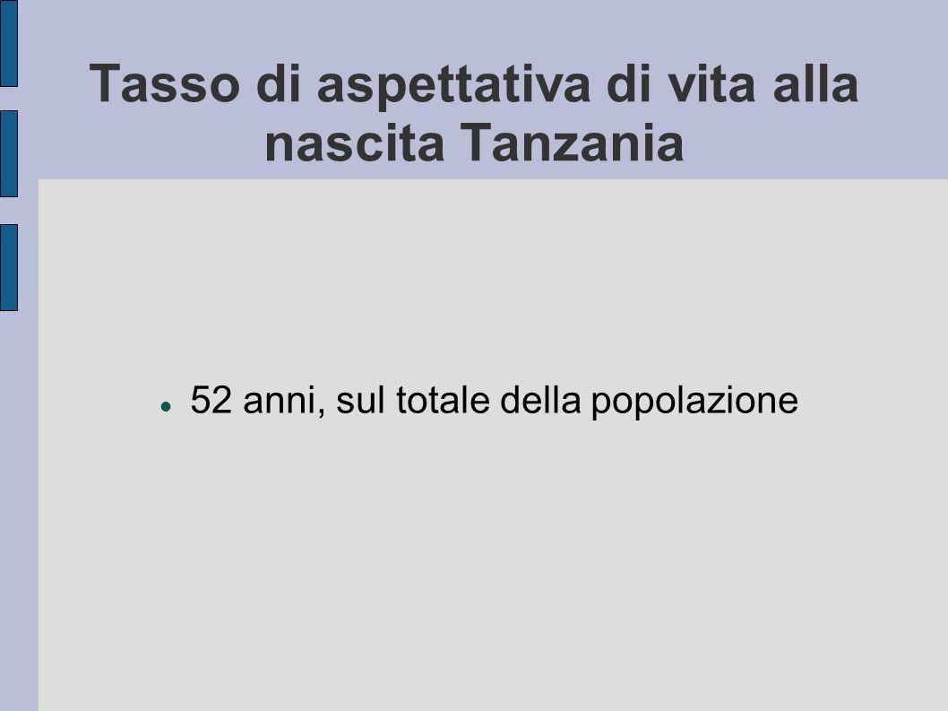Tasso di aspettativa di vita alla nascita Tanzania 52 anni, sul totale della popolazione