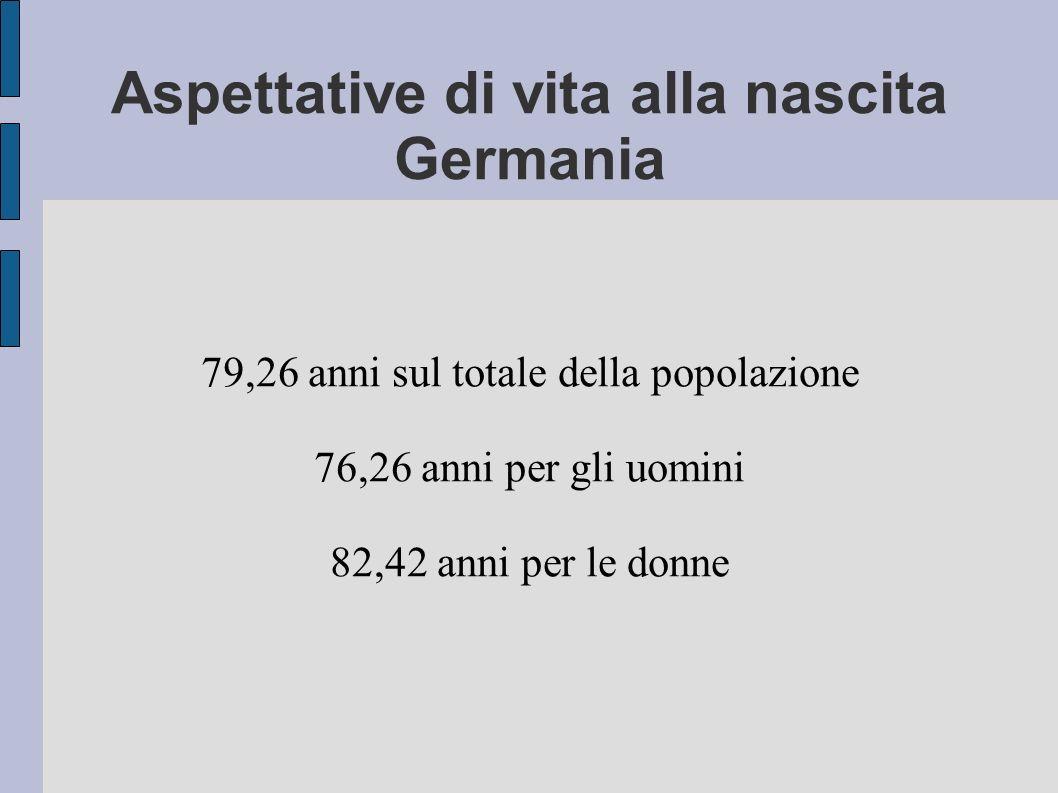 Aspettative di vita alla nascita Germania 79,26 anni sul totale della popolazione 76,26 anni per gli uomini 82,42 anni per le donne