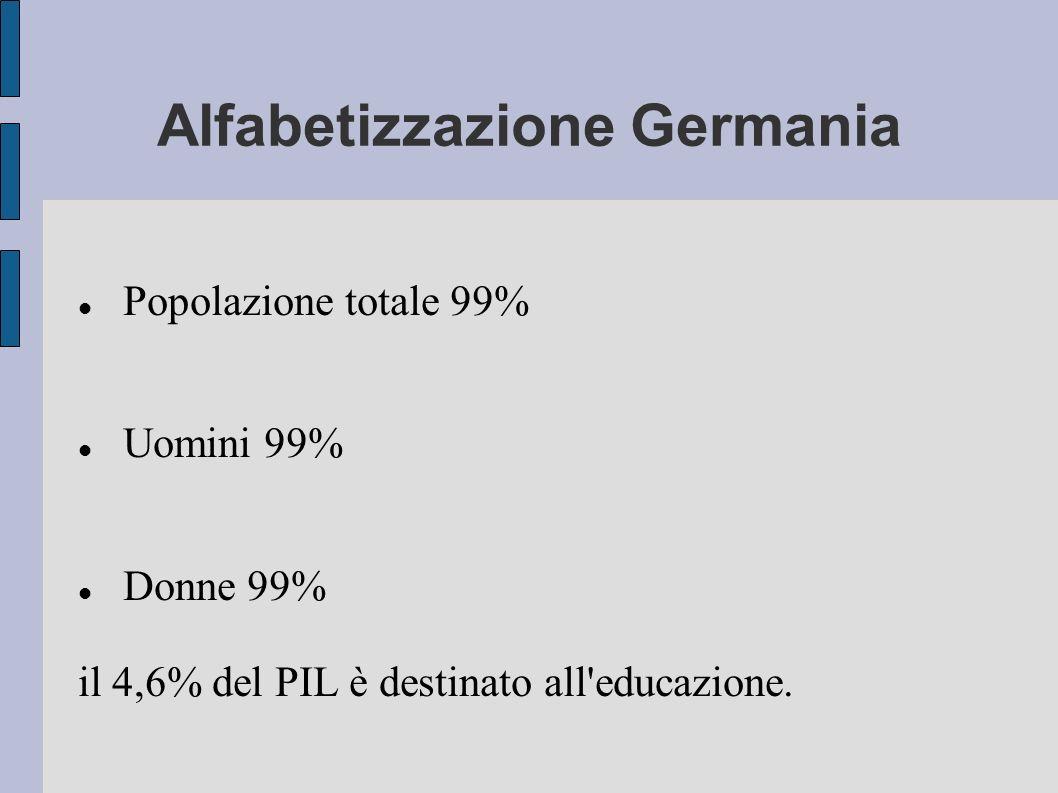 Alfabetizzazione Germania Popolazione totale 99% Uomini 99% Donne 99% il 4,6% del PIL è destinato all'educazione.