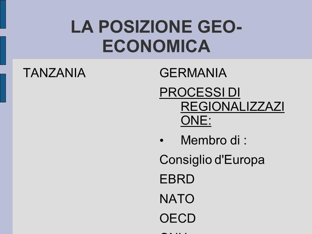 LA POSIZIONE GEO- ECONOMICA TANZANIA GERMANIA PROCESSI DI REGIONALIZZAZI ONE: Membro di : Consiglio d'Europa EBRD NATO OECD ONU UE WTO OSCE