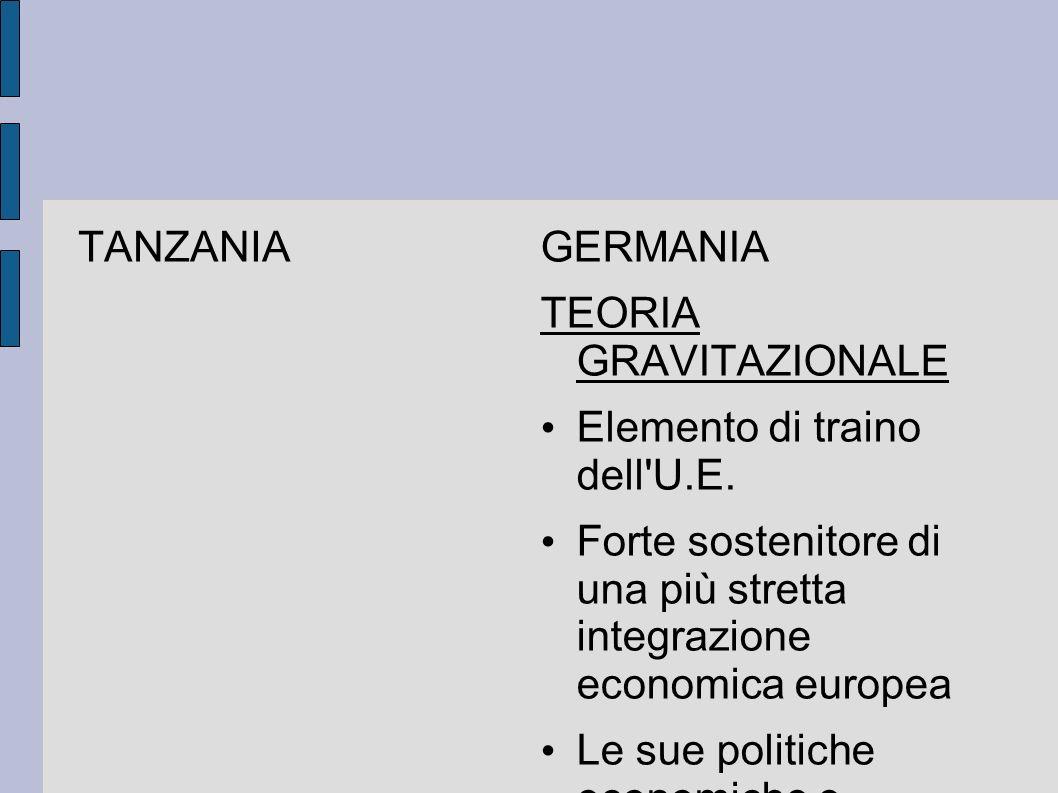 TANZANIA GERMANIA TEORIA GRAVITAZIONALE Elemento di traino dell'U.E. Forte sostenitore di una più stretta integrazione economica europea Le sue politi