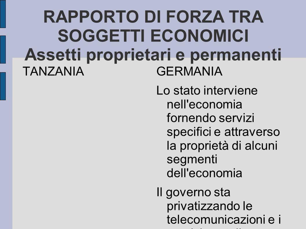 RAPPORTO DI FORZA TRA SOGGETTI ECONOMICI Assetti proprietari e permanenti TANZANIA GERMANIA Lo stato interviene nell'economia fornendo servizi specifi