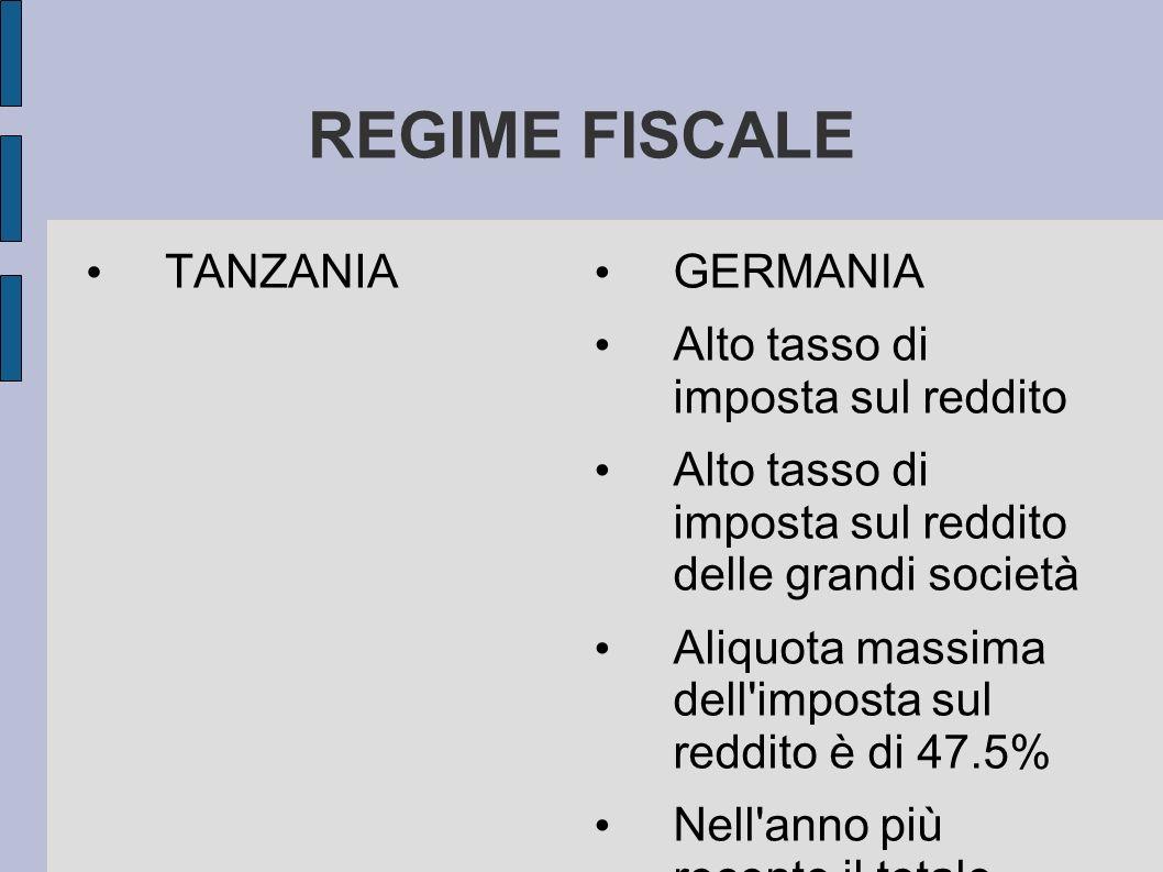 REGIME FISCALE TANZANIA GERMANIA Alto tasso di imposta sul reddito Alto tasso di imposta sul reddito delle grandi società Aliquota massima dell'impost
