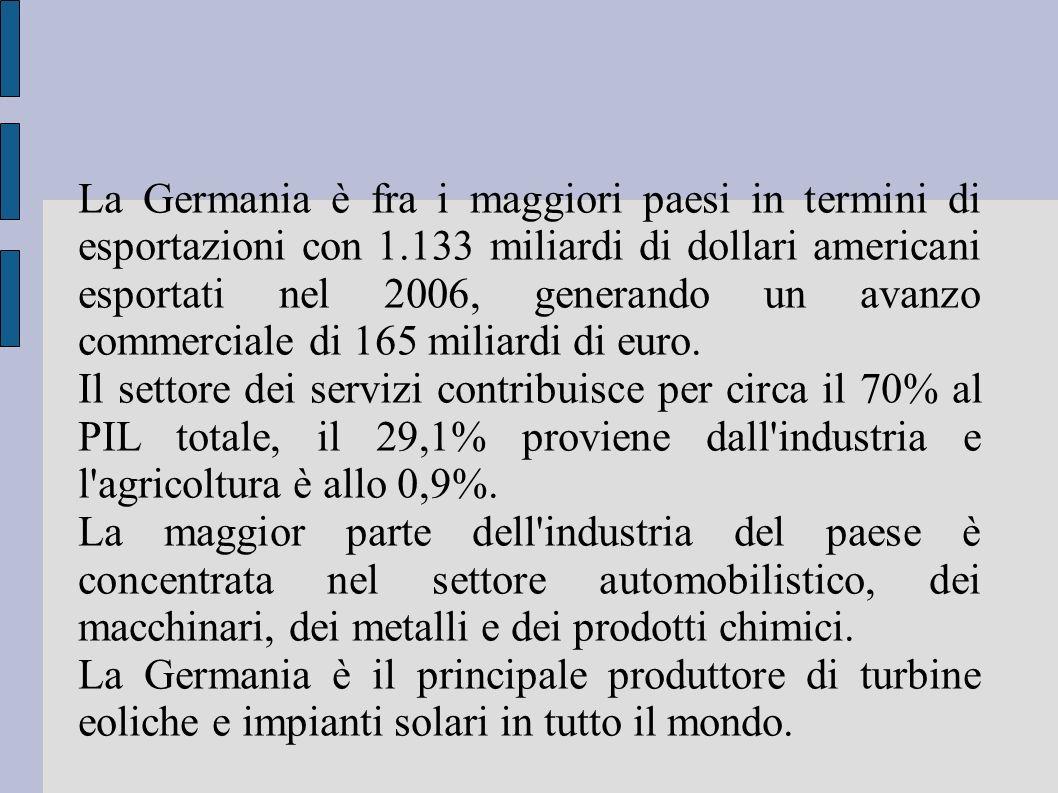 La Germania è fra i maggiori paesi in termini di esportazioni con 1.133 miliardi di dollari americani esportati nel 2006, generando un avanzo commerci