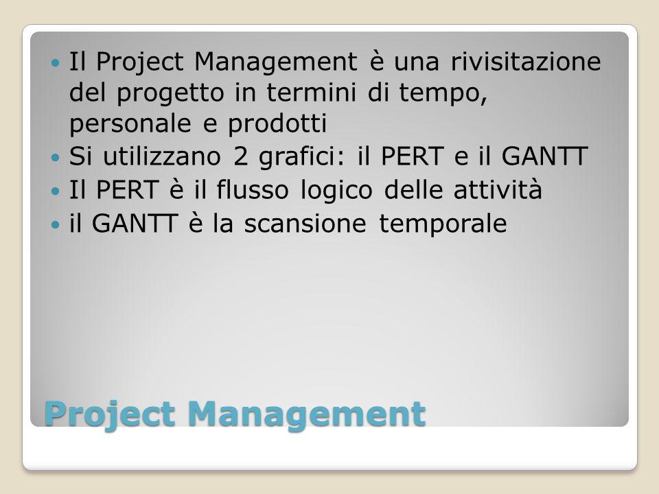 Project Management Il Project Management è una rivisitazione del progetto in termini di tempo, personale e prodotti Si utilizzano 2 grafici: il PERT e il GANTT Il PERT è il flusso logico delle attività il GANTT è la scansione temporale