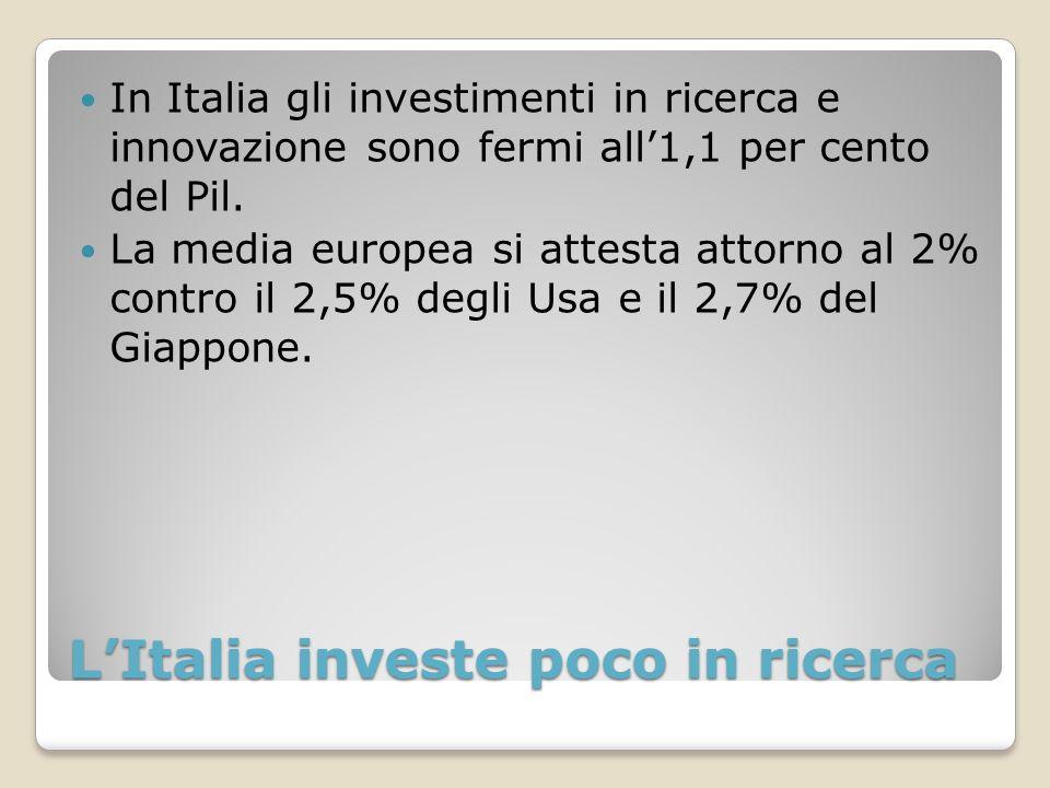 Schema fondamentale Finanzi atore IDEA COMPETENZE progetto