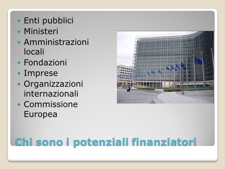 Chi sono i potenziali finanziatori Enti pubblici Ministeri Amministrazioni locali Fondazioni Imprese Organizzazioni internazionali Commissione Europea