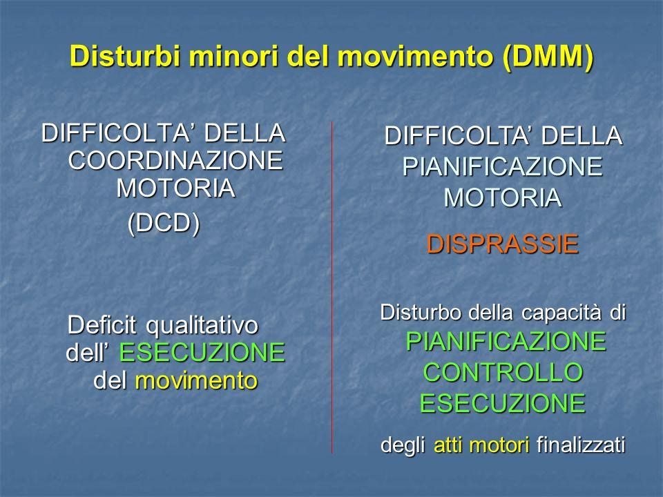 Prattognosia (A.M.Wille) Azione diretta verso lesterno, gesti e movimenti in sequenza che richiedono adattamento a situazioni nuove e non solo la ripetizione automatica di azioni collaudate.