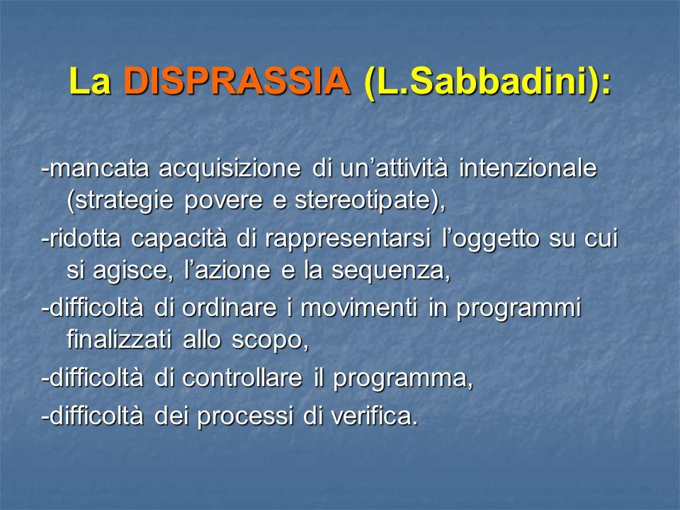 La DISPRASSIA è: un disturbo ad alto livello di integrazione percettivo motoria e concettuale un disturbo ad alto livello di integrazione percettivo motoria e concettuale DISPRASSIA ASPETTI MOTORI ASPETTI PERCETTIVI ASPETTI SPAZIO- TEMPORALI ASPETTI COSTRUTTIVI SCHEMA CORPOREO