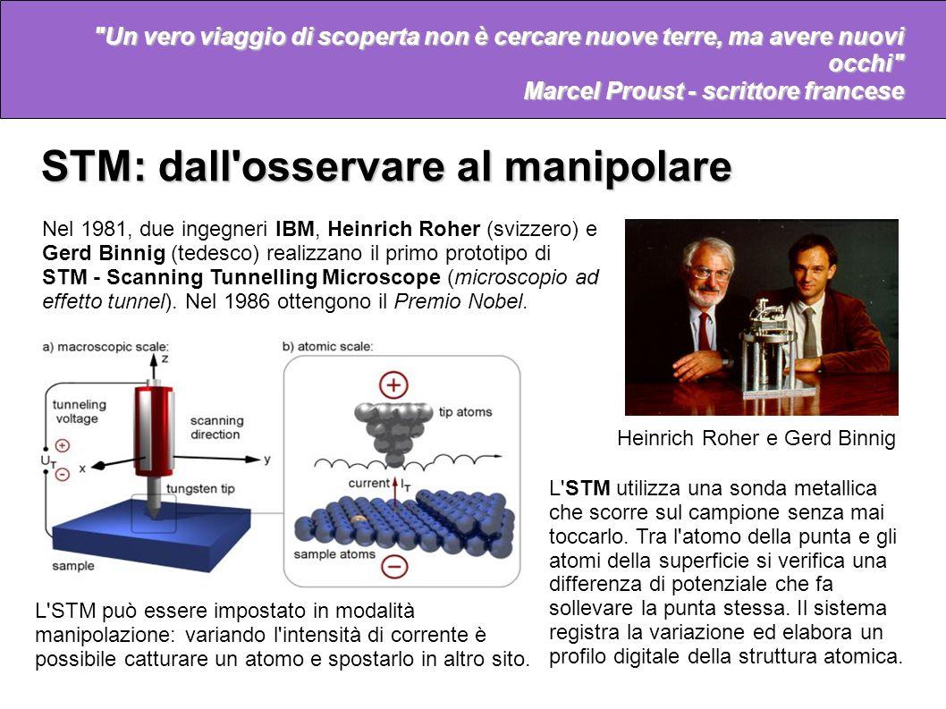Un vero viaggio di scoperta non è cercare nuove terre, ma avere nuovi occhi Marcel Proust - scrittore francese STM: dall osservare al manipolare Nel 1981, due ingegneri IBM, Heinrich Roher (svizzero) e Gerd Binnig (tedesco) realizzano il primo prototipo di STM - Scanning Tunnelling Microscope (microscopio ad effetto tunnel).
