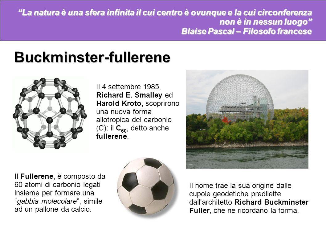 La natura è una sfera infinita il cui centro è ovunque e la cui circonferenza non è in nessun luogo Blaise Pascal – Filosofo francese Buckminster-fullerene Il nome trae la sua origine dalle cupole geodetiche predilette dall architetto Richard Buckminster Fuller, che ne ricordano la forma.