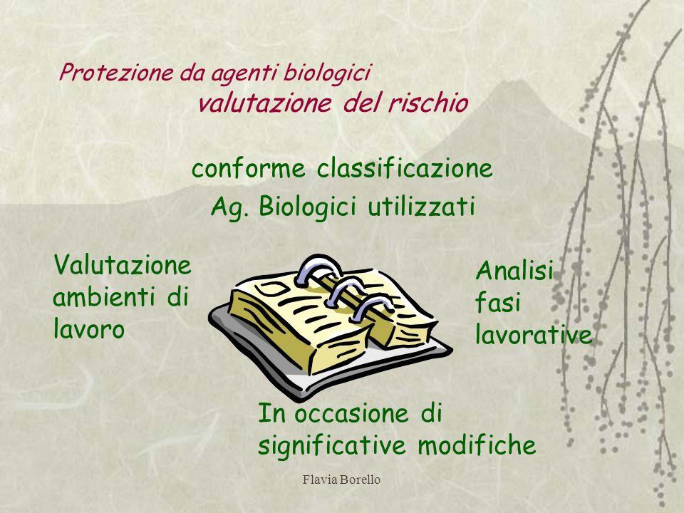 Flavia Borello Protezione da agenti biologici valutazione del rischio conforme classificazione Ag. Biologici utilizzati Valutazione ambienti di lavoro