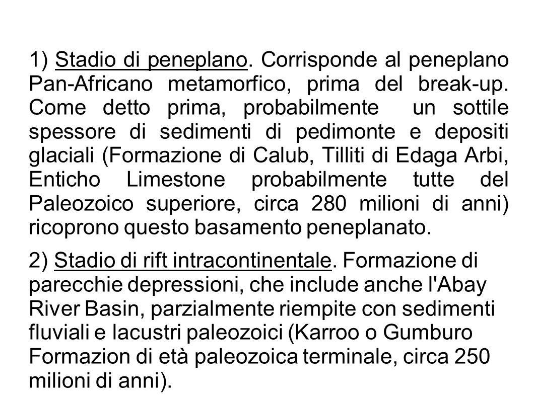 1) Stadio di peneplano. Corrisponde al peneplano Pan-Africano metamorfico, prima del break-up. Come detto prima, probabilmente un sottile spessore di