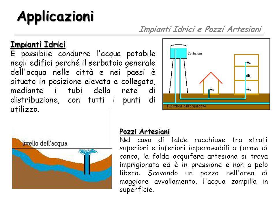 Applicazioni Impianti Idrici e Pozzi Artesiani Pozzi Artesiani Nel caso di falde racchiuse tra strati superiori e inferiori impermeabili a forma di co