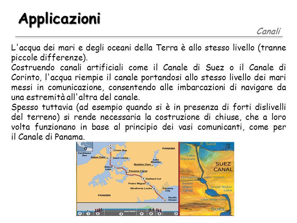 Applicazioni Canali L'acqua dei mari e degli oceani della Terra è allo stesso livello (tranne piccole differenze). Costruendo canali artificiali come