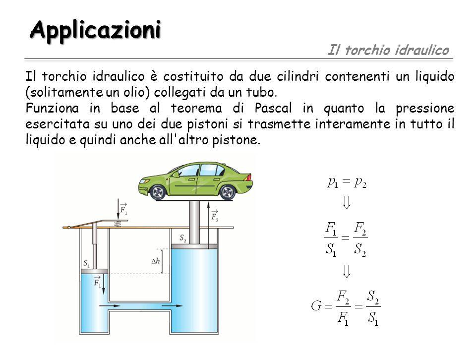 Applicazioni Il torchio idraulico Il torchio idraulico è costituito da due cilindri contenenti un liquido (solitamente un olio) collegati da un tubo.