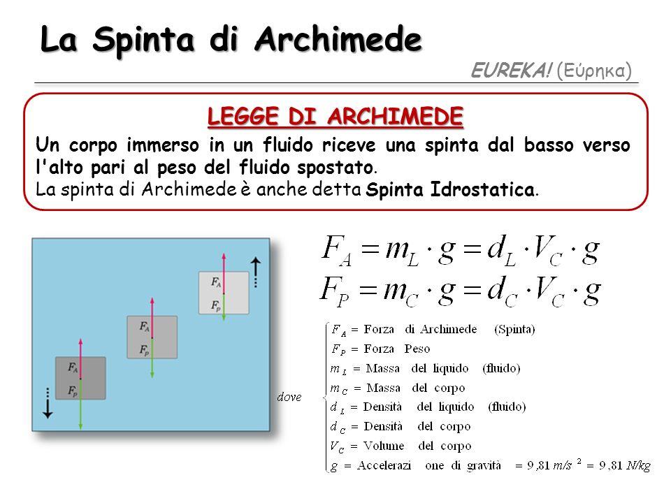 La Spinta di Archimede EUREKA! (Εύρηκα) LEGGE DI ARCHIMEDE Un corpo immerso in un fluido riceve una spinta dal basso verso l'alto pari al peso del flu