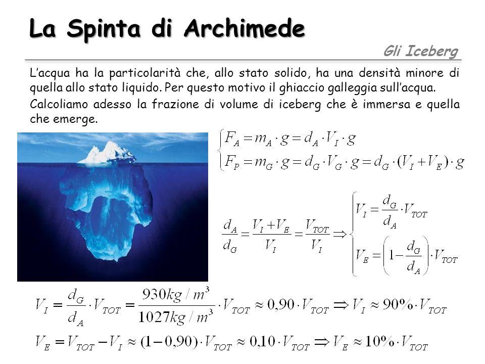 La Spinta di Archimede Gli Iceberg Lacqua ha la particolarità che, allo stato solido, ha una densità minore di quella allo stato liquido. Per questo m
