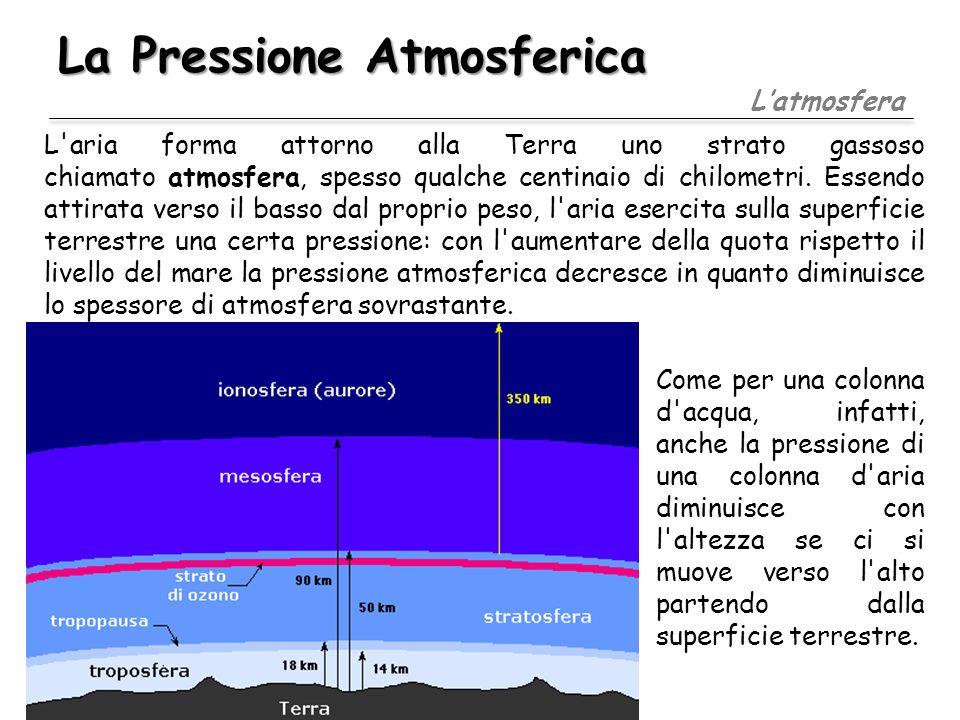 La Pressione Atmosferica Latmosfera L'aria forma attorno alla Terra uno strato gassoso chiamato atmosfera, spesso qualche centinaio di chilometri. Ess