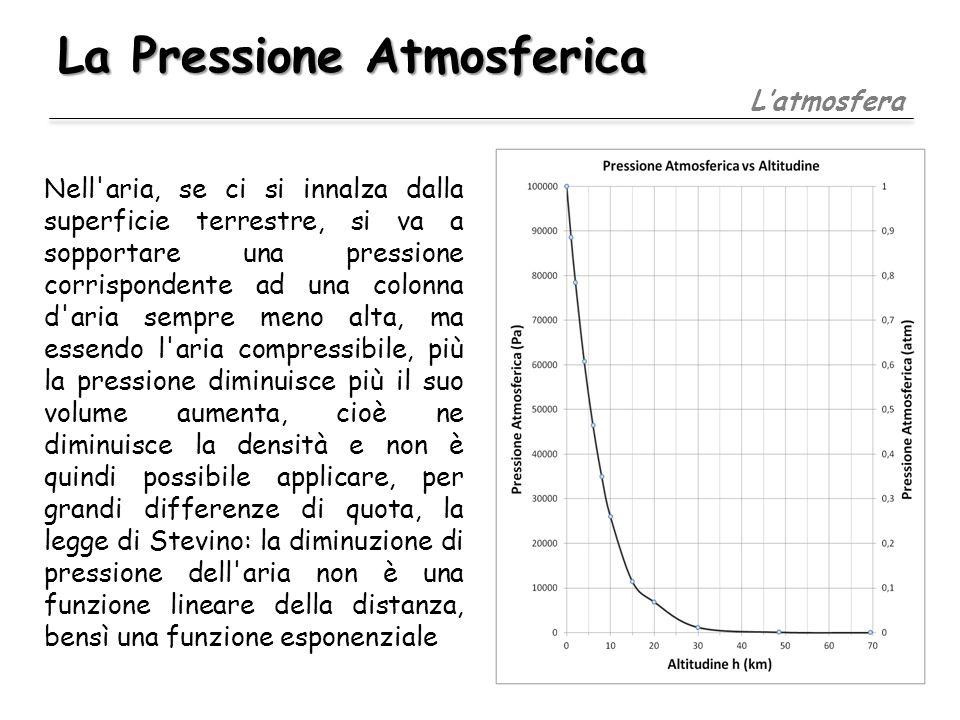 La Pressione Atmosferica Latmosfera Nell'aria, se ci si innalza dalla superficie terrestre, si va a sopportare una pressione corrispondente ad una col