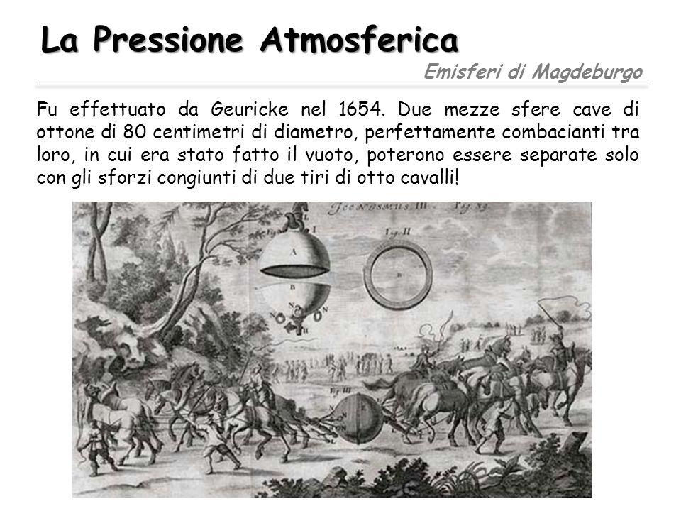 La Pressione Atmosferica Emisferi di Magdeburgo Fu effettuato da Geuricke nel 1654. Due mezze sfere cave di ottone di 80 centimetri di diametro, perfe