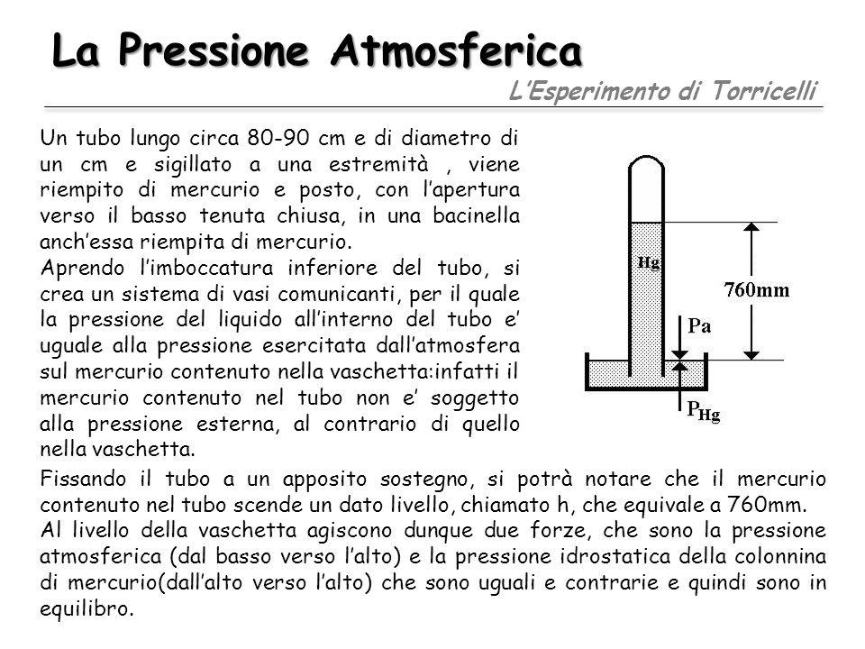 La Pressione Atmosferica LEsperimento di Torricelli Un tubo lungo circa 80-90 cm e di diametro di un cm e sigillato a una estremità, viene riempito di