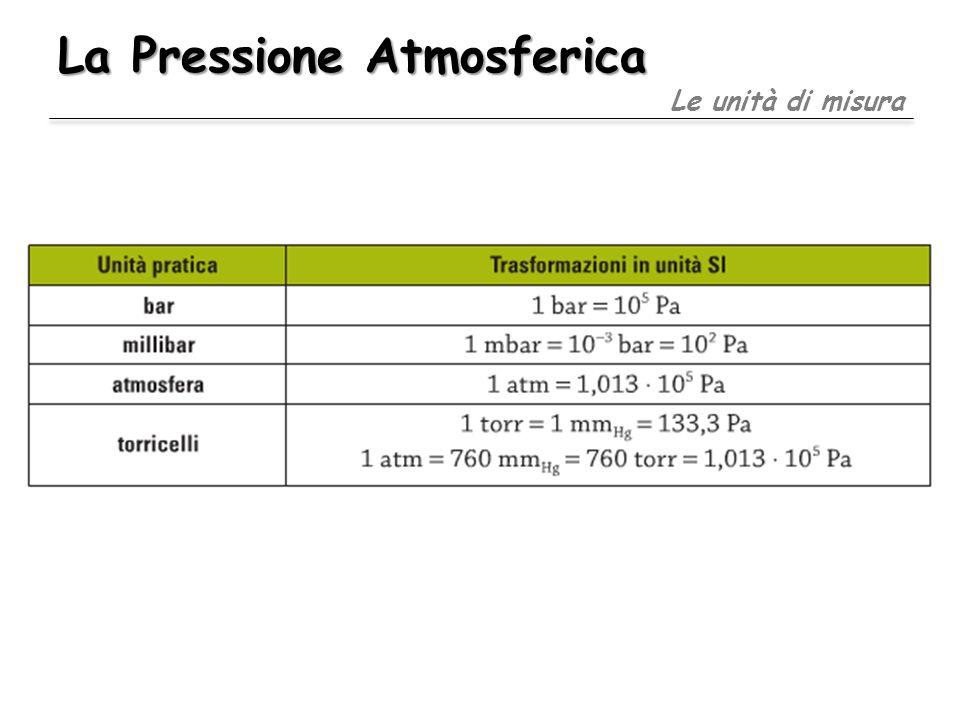 La Pressione Atmosferica Le unità di misura