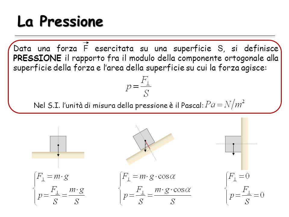 La Pressione Nel S.I. lunità di misura della pressione è il Pascal: Data una forza F esercitata su una superficie S, si definisce PRESSIONE il rapport