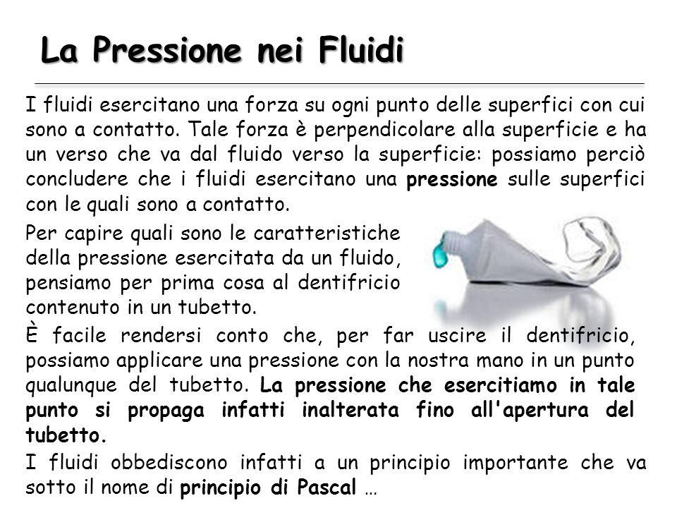 La Pressione nei Fluidi I fluidi esercitano una forza su ogni punto delle superfici con cui sono a contatto. Tale forza è perpendicolare alla superfic